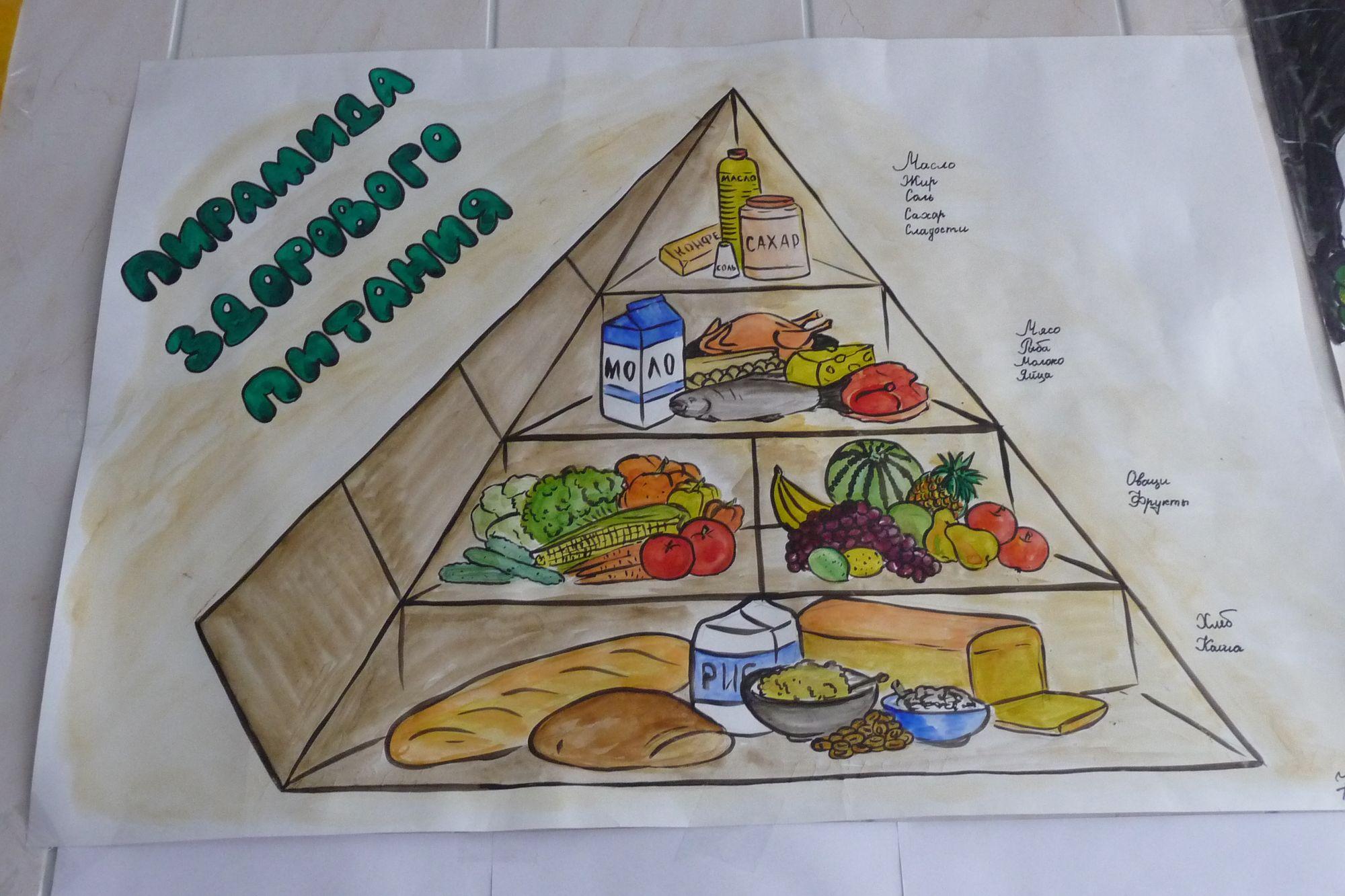 Картинки на тему здоровое питание для детей, открытка днем рождения