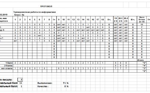 Приём печати таблицы  MS Excel-2010 в формате А-4  на одном листе